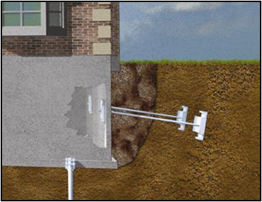Wall anchor piering systems madison richland center for Cost of poured concrete foundation walls